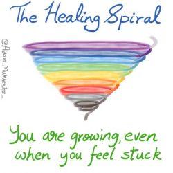 trauma therapy EMDR Therapy Toronto ayan mukherjee healing spiral